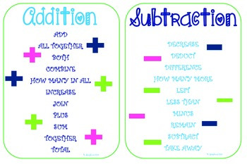 Addition/Subtraction Terms
