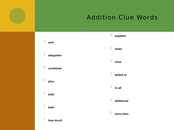 Addition/Subtraction Word Problems PowerPoint