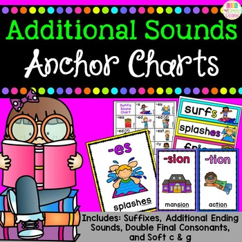Additional Sounds & Spelling Patterns - Anchor Charts
