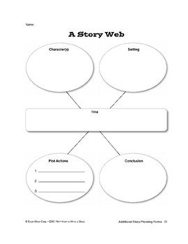 Additional Story Planning Forms