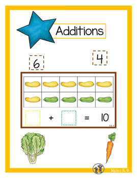 Additions légumes