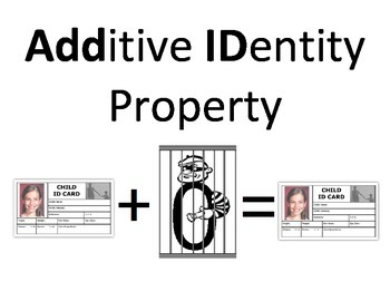 Additive Identity Poster
