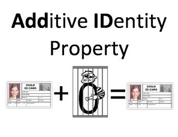 Additive Identity Poster