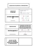 Additive Inverse & Opposites