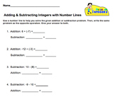 Additive Inverse and Number Lines (Adding and Subtracting Integers)
