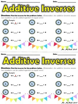 Additive Inverses