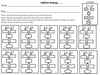 Additive Strategy