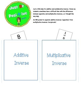 Additive and Multiplicative Inverse