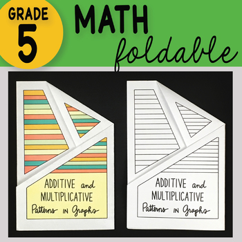 Doodle Notes - Additive and Multiplicative Numerical Patterns in Graphs Foldable
