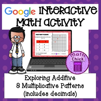Additive and Multiplicative Patterns Google Classroom Activity TEKS 5.4C  5.4D