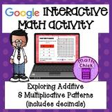 Additive and Multiplicative Relationships Google Classroom TEKS 5.4C  5.4D