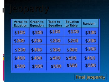 Additive and Multiplicative Patterns Jeopardy