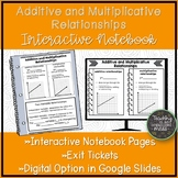 Additive and Multiplicative Relationships Interactive Notebooks 6.6C