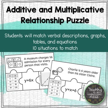 Additive and Multiplicative Relationships Tables, Graphs, and Equations 6.6C