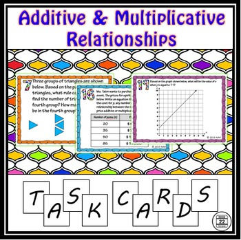 Additive Multiplicative Pattern Worksheets & Teaching Resources | TpT