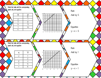 Additive and Multiplicative Task Cards