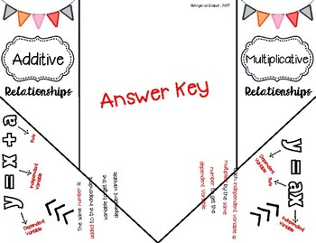 Additive vs. Multiplicative Relationships --- 6th Grade