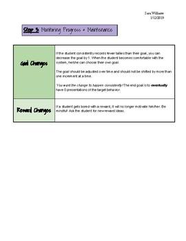 Addressing a Target Behavior- Chart & Teacher Directions