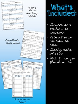 Addition Incremental Rehearsal Intervention Pack