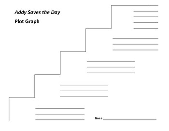 Addy Saves the Day Plot Graph - Connie Porter
