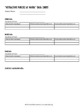 Adhesive and Cohesive Properties of Water Worksheet and Lesson