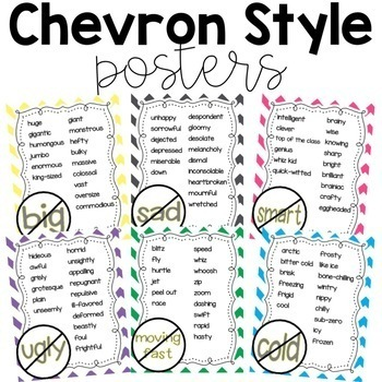 Synonym Word Posters
