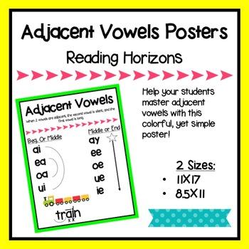 Adjacent Vowels Poster - Reading Horizons