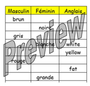 Adjectival agreements table