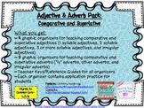 Adjective & Adverb: Comparative & Superlative Concept Map Pack