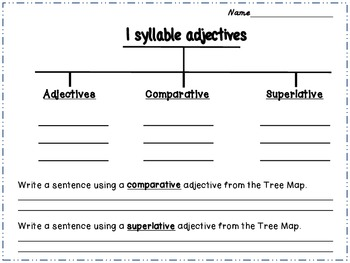 Adjective & Adverb: Comparative & Superlative Concept Map Pack