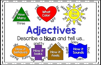 Adjective Anchor Chart by First Grade Maestra Trisha Hyde | TpT