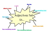 Adjective Anchor Chart Poster