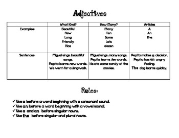 Adjective Cheat Sheet