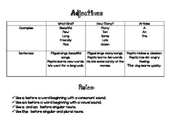 Adjective Cheat Sheet