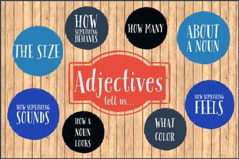 Adjective Descriptor Poster