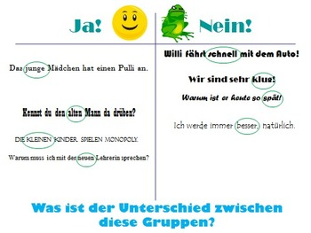 Adjective Endings after Der-Words