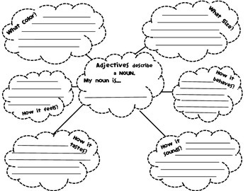Adjective Graphic Organizer
