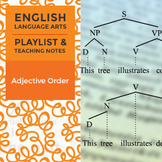 Adjective Order – Playlist and Teaching Notes