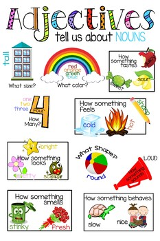 Adjective Poster By Library Dragon Lady Teachers Pay