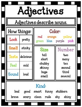 Adjective Poster/Mini-Anchor Chart