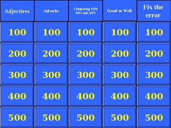 Adjective and Adverb Jeopardy Game