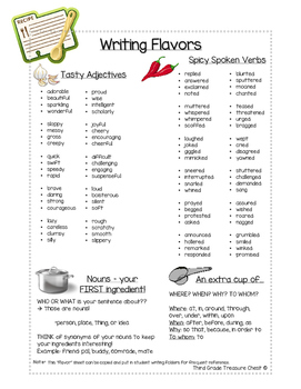 Adjective and Verb List Printable