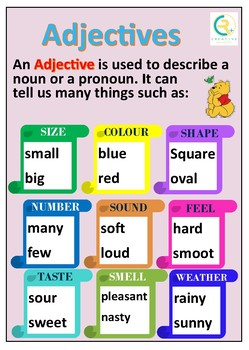 Adjectives anchor chart | Kindergarten anchor charts ...