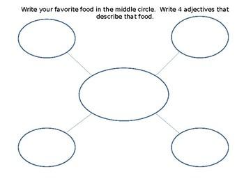 Adjective webs