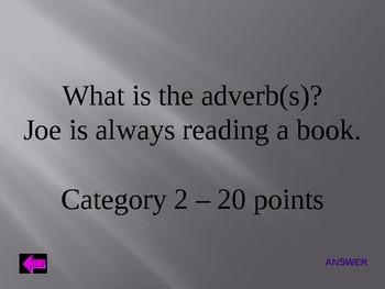 Adjective/Adverb Jeopardy