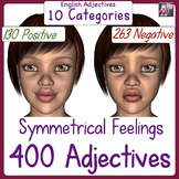 Emotion Adjectives: Synonyms and Antonyms - Word Wall