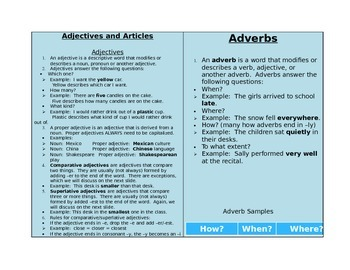 Adjectives, Adverbs, Articles and Negatives Rules Referenc