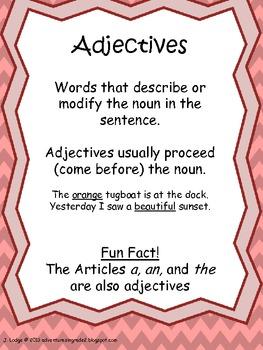 Adjectives & Adverbs Unit ~ Common Core L.2.1e
