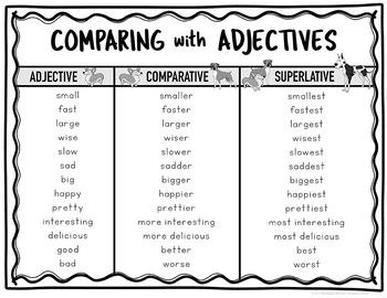 Adjective Anchor Charts