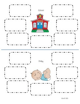 Adjectives Bubble Maps Task Cards